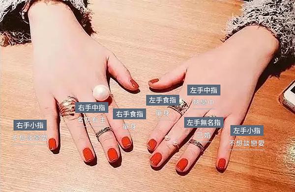 左右手也有戒指意義上的差別,不同意義的戒指戴法在手指上的展現也都不同喔!